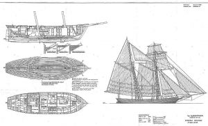 Topsail Schooner La Recouvrance 1817 ship model plans