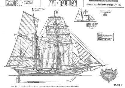 Topsail Schooner La Toulonnaise 1823 ship model plans