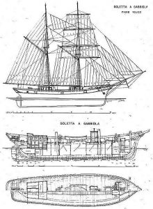 Topsail Schooner XIXc ship model plans
