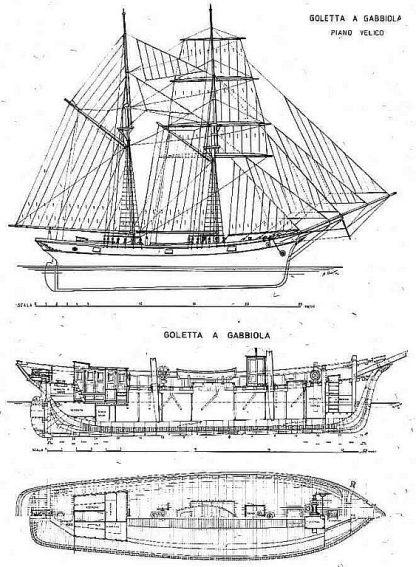 Topsail Schooner XIXc ship model plans