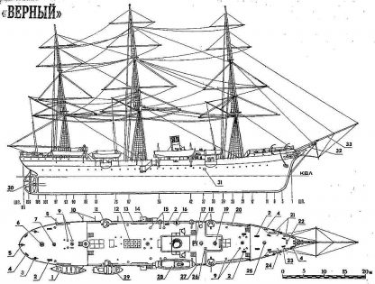 Training Vessel Verniy 1896 ship model plans