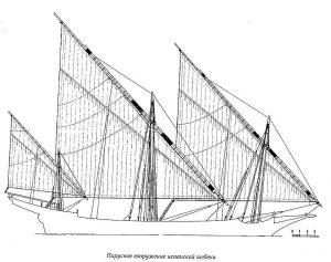 Xebec (Spanish) ship model plans