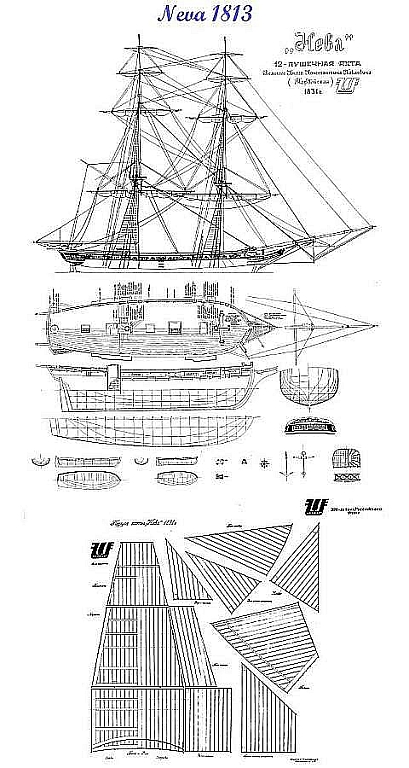 Yacht Armed Neva 1831 ship model plans