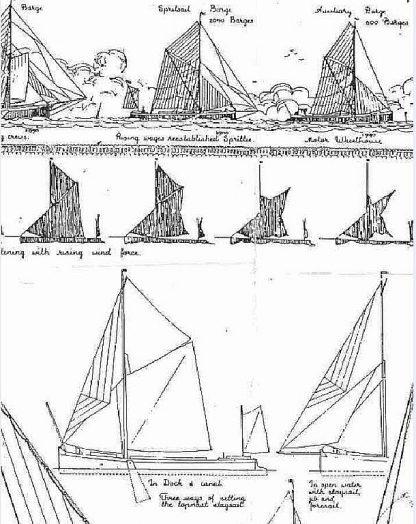 Barge Coasting Verona 1905 ship model plans