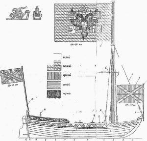 Boat Botik Petra I 1688 ship model plans