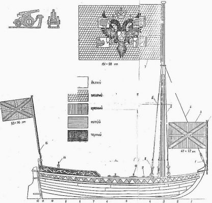 Boat Botik Petra I 1688 ship model plans