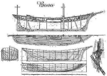 Boat Bovo XIXc ship model plans