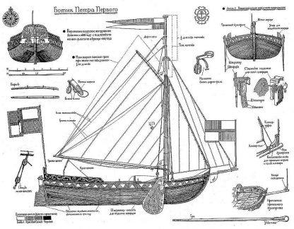 Boeier Botik 1687 ship model plans