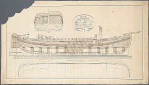 Boeier De Last Drager 1808 ship model plans