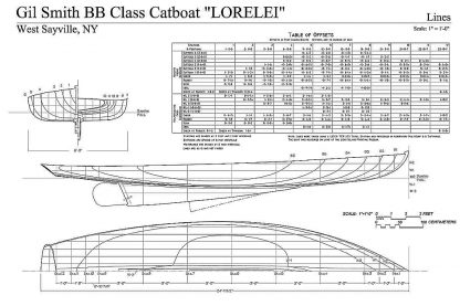 Catboat Lorelei ship model plans