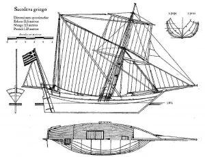 Fishing Boat Greec Sacoleva ship model plans