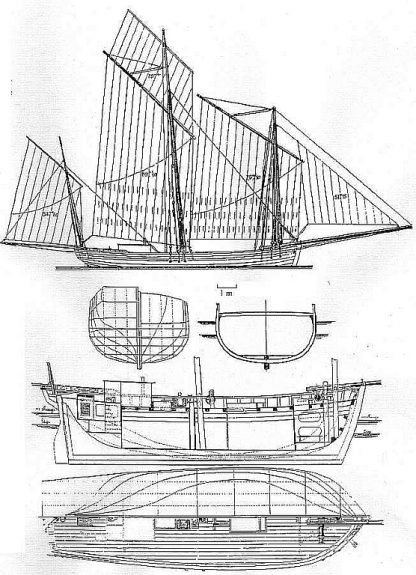 Fishing Boat Langoustier XXc ship model plans