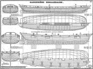 Gunboat Dutch ship model plans