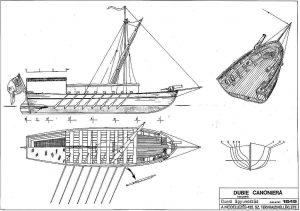 Gunboat River (Danube) 1845 ship model plans
