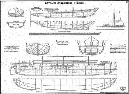 Gunboat (Swedish) 1770 ship model plans