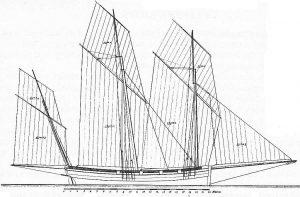 Lugger Le Courer 1775 ship model plans