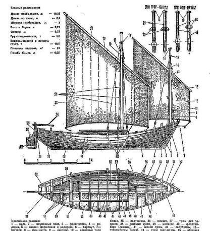 Lugger Reyushka Astrakhan Volga ship model plans