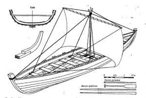 Sailboat Turkish Inebolu ship model plans