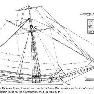 Sloop Friendship Permaquid 1914 ship model plans