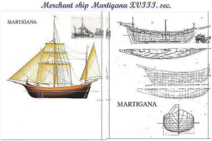 Trading Vessel Martigana XVIIIc ship model plans