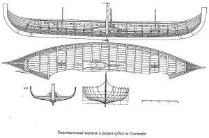 Viking Longship (Gokstad) IXc ship model plans
