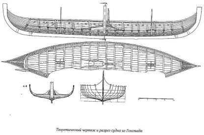 Viking Longship (Gokstad) IXc ship model plans