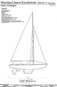 Yacht Blanchard Jr Knockabout ship model plans