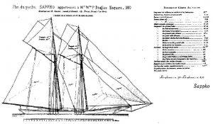 Yacht Sappho 1880 ship model plans
