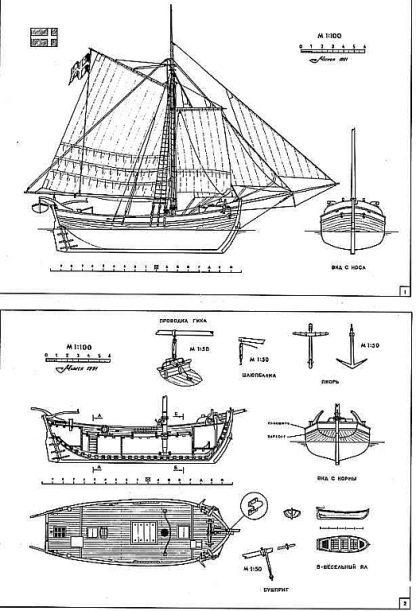 Yacht (Swedish) XIXc ship model plans